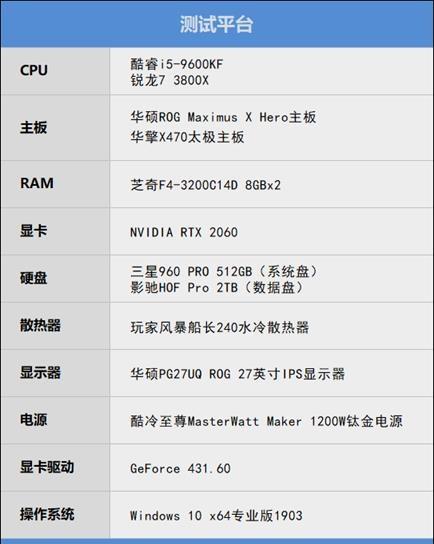 i5-9600KF、锐龙7 3800X对比测评之超频、功耗双测评