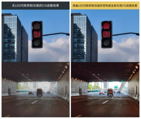 思特威推出CMOS图像传感器LED闪烁抑制技术