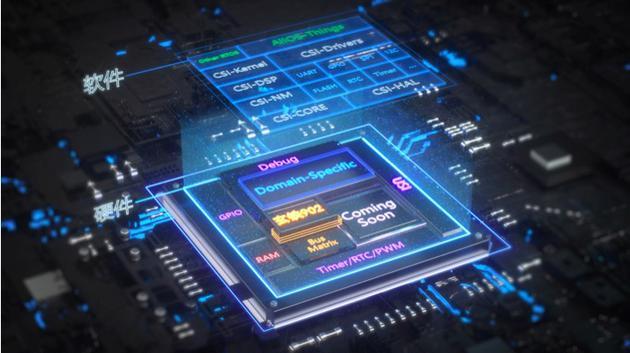 """科技强国的新引擎:""""区块链""""+人工智能成新动能"""