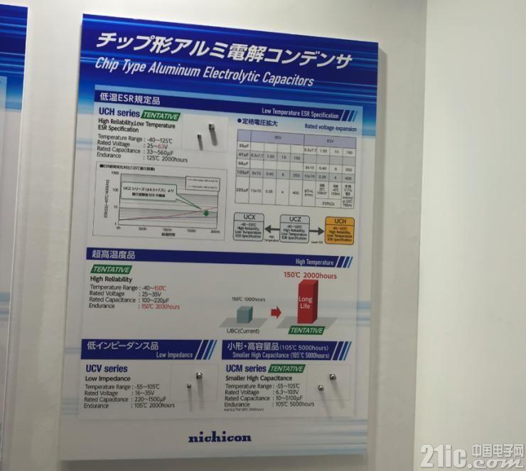 尼吉康展示其电解电容产品