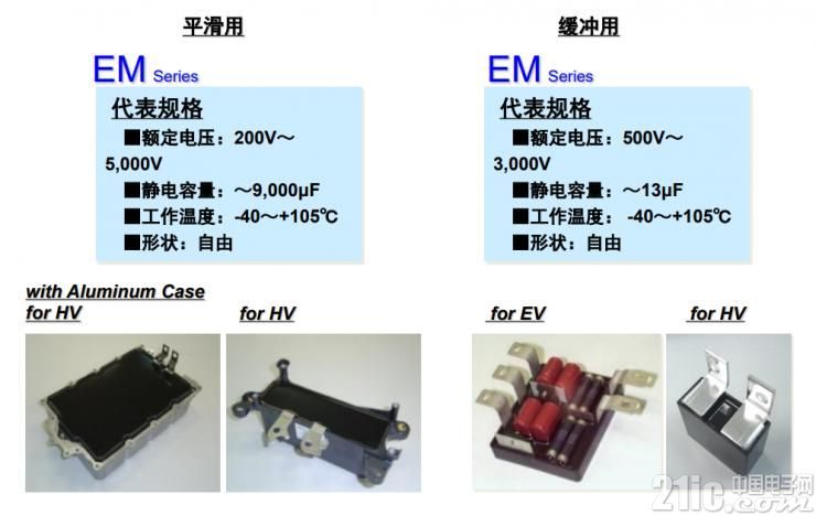 尼吉康平滑用/缓冲用薄膜电容器
