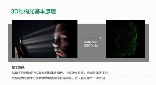 避免指纹识别隐患,3D结构光刷脸解决方案成主流