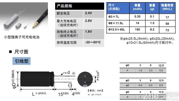 小型锂离子可充电电池SLB型号