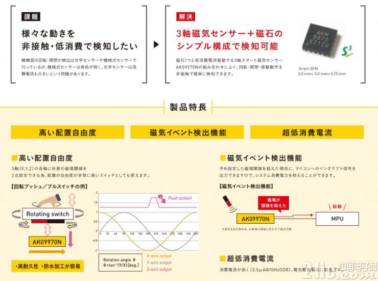 智能3D磁性开关传感器简介