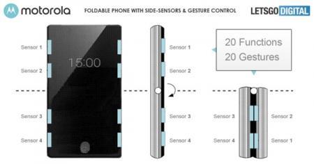 摩托罗拉革命性翻盖折叠屏手机:美国Verizon1500美元开订