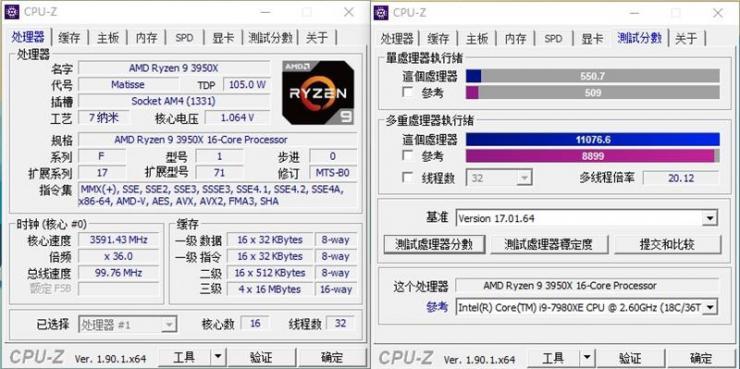 锐龙9 3950X理论性能测评