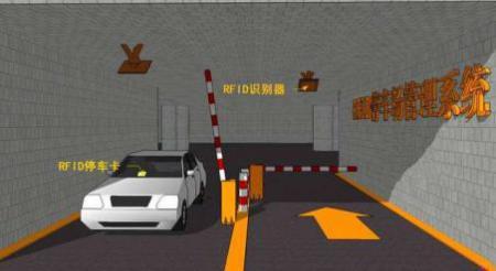 RFID技术让停车场变得更加智能