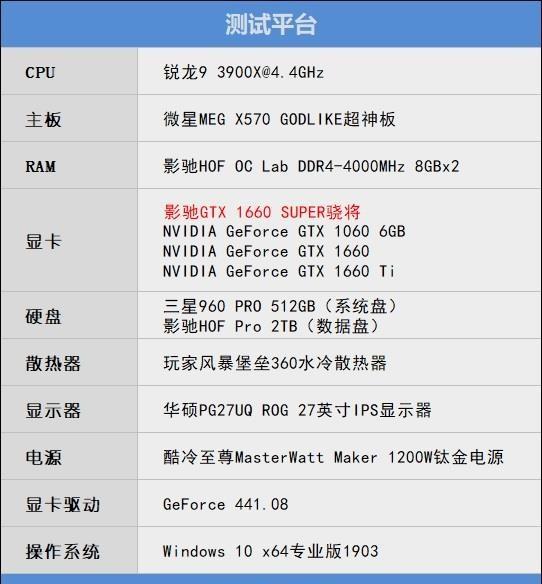 影驰GTX 1660 SUPER骁将理论性能测评