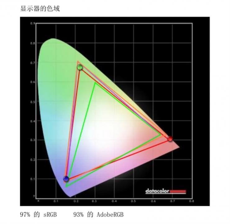 微星PAG341CQR显示器屏幕性能测评