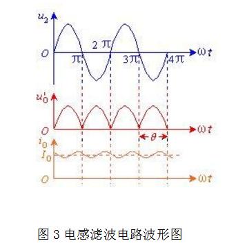 大佬讲解滤波器原理(十),lc滤波器原理再探析