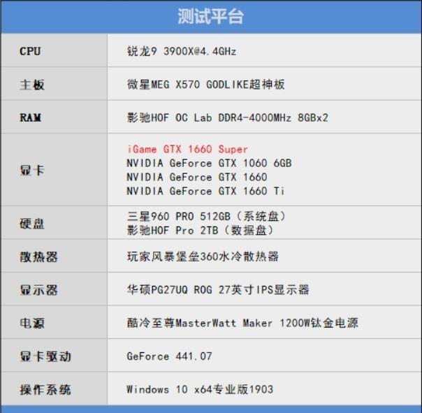七彩虹iGame GTX 1660 SUPER显卡理论性能测评