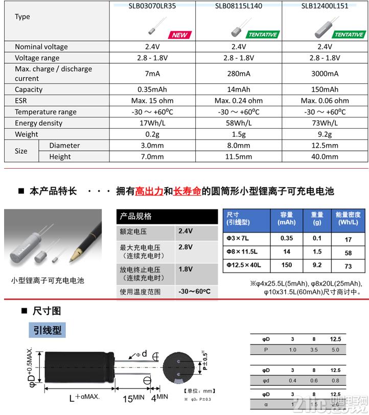 小型锂离子可充电电池SLB规格型号