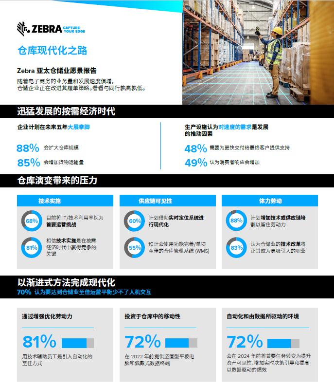 斑马技术《亚太仓储业愿景报告》重磅发布!