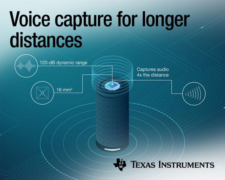 音频ADC何以在嘈杂或远距离情况下高保真采集语音?
