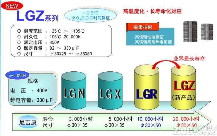 OBC用大型铝电解电容器新产品