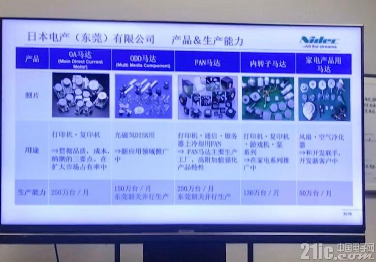 日本电产(东莞即NCDD)产品&生产能力