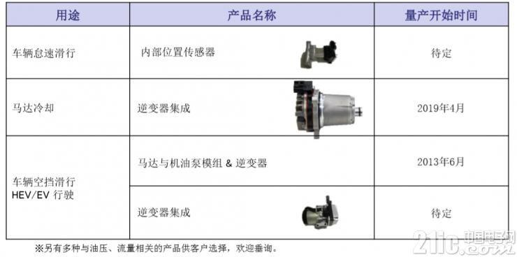 电子机油泵