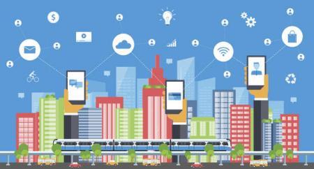 智慧城市市场大