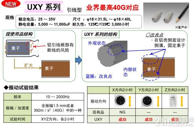 贴片型铝电解电容器新产品
