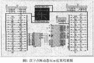 电路仿真软件详谈(十五),proteus电路仿真软件汉字点阵设计