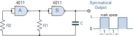关于波形发生器的相关介绍