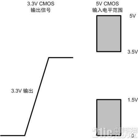 如何保证MCU与隔离收发器的可靠通信?