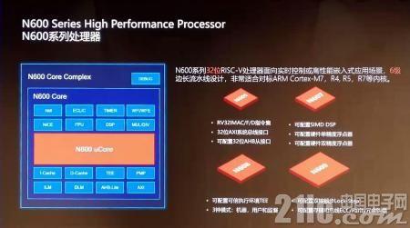 芯�砜萍甲钚�RISC-V���曝光06