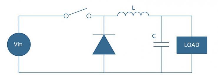 FPGA器件的��d�c解�Q方案