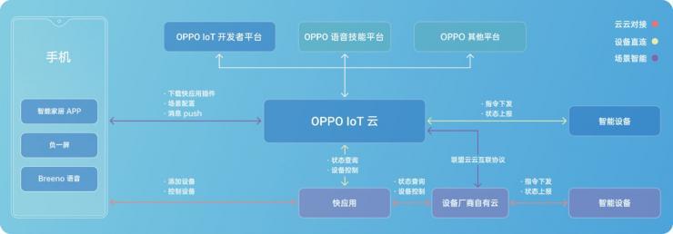 """2019 OPPO�_�l者大��或�⑸疃仍��""""OPPO不只是一家手�C公司""""!"""