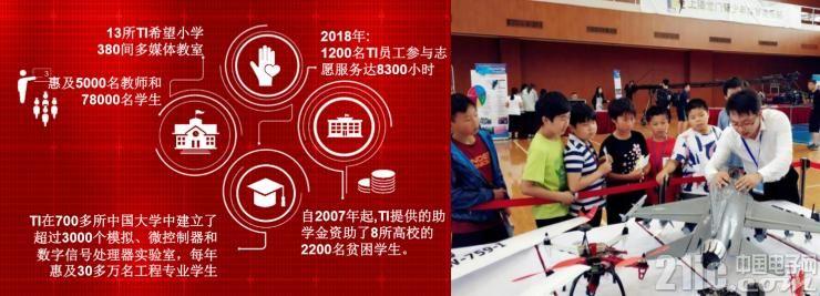 在中国建设更强大的社区
