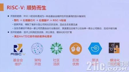 芯�砜萍甲钚�RISC-V���曝光02