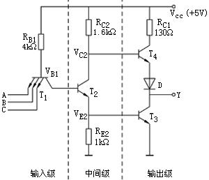 TTL电路简单介绍
