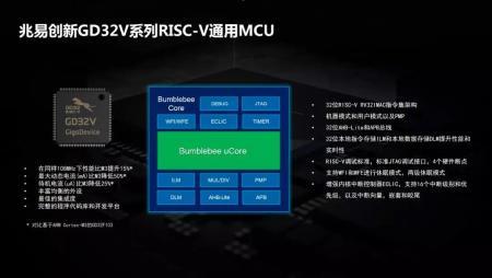 芯�砜萍�N200系列CPU�@殊�s5