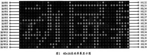 电路仿真软件详谈(十四),proteus电路仿真软件LED设计、仿真