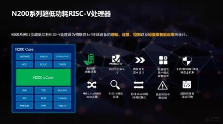 芯�砜萍�N200系列CPU�@殊�s3