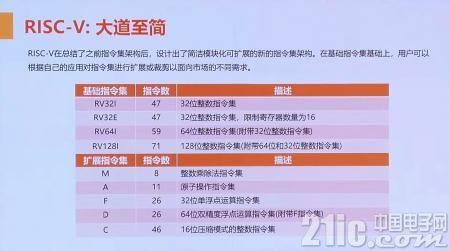 芯�砜萍甲钚�RISC-V���曝光03