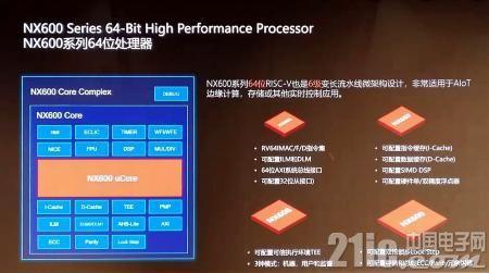 芯�砜萍甲钚�RISC-V���曝光07