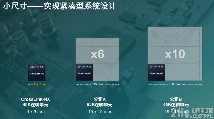 CrossLink-NX尺寸小于同��a品10倍