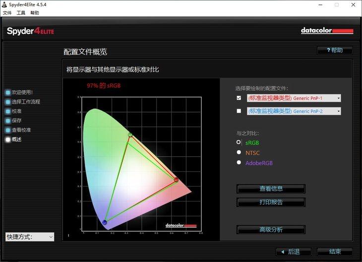 飞利浦272B8QJNB显示器色域测评