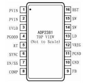 稳压芯片详谈(五),ADP2381稳压芯片过压保护介绍