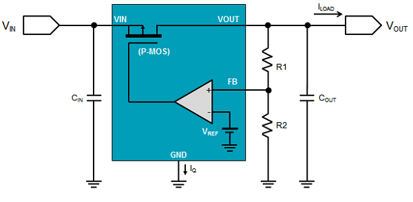 稳压芯片详谈(六),稳压芯片工作机理+LDO稳压芯片简介