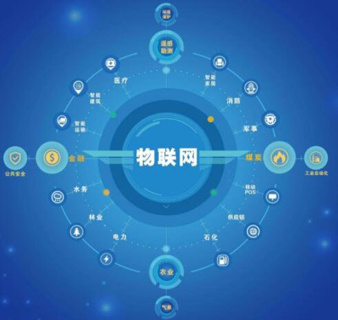 物联网孕育传感器千亿市场规模 传感器芯片是关键零部件