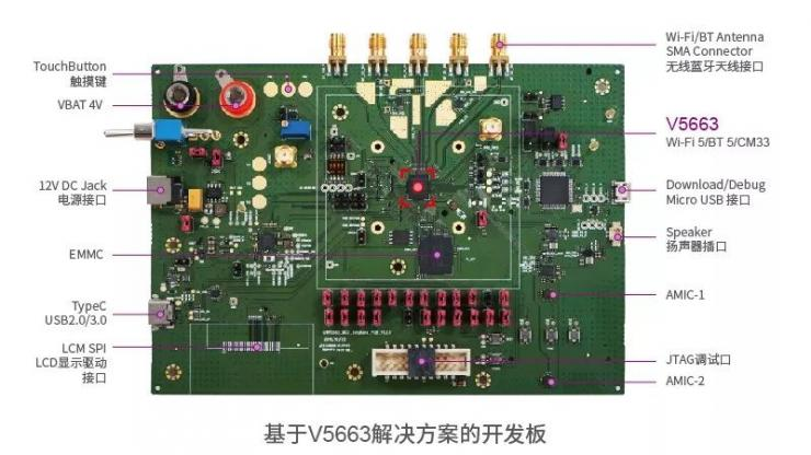 紫光展锐推出全新AIoT解决方案V5663,上手只需15分钟!
