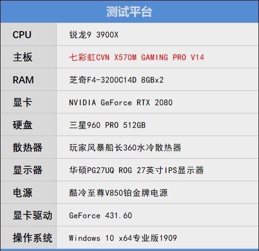 七彩虹CVN X570M GAMING PRO V14主板常�性能�y�u