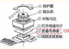 上海韦尔CIS元件报价上调