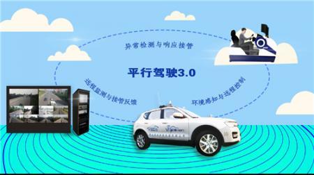 未来智慧交通的面貌是怎样的?