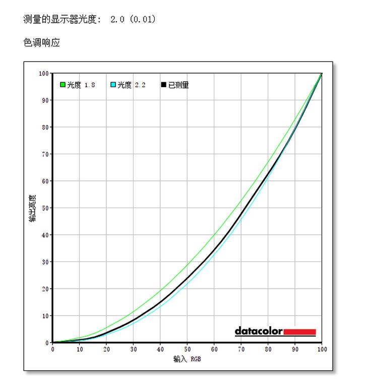 小米曲面显示器34英寸色调响应测评