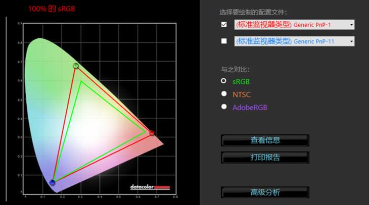 飞利浦276C8显示器色域测评