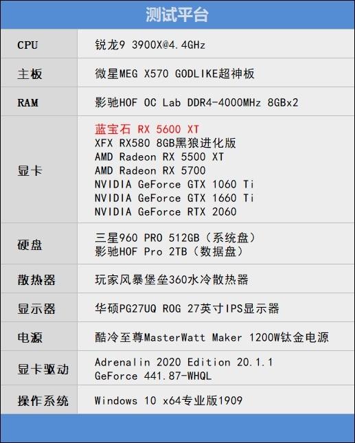 蓝宝石RX 5600 XT显卡理论性能测评
