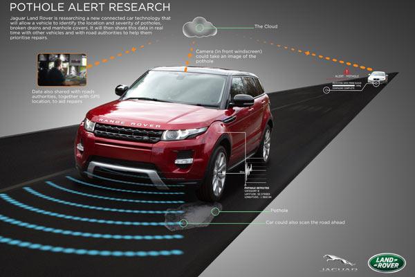 汽车未来可自我学习,捷豹路虎无人驾驶技术研发细节曝光